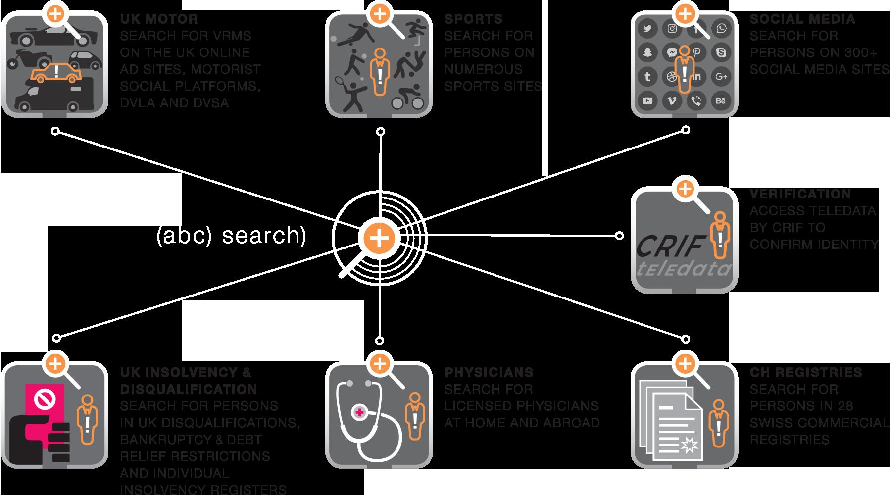 OSINT search engine